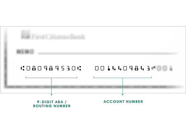 A First Citizens check indicating where the 9-digit ABA routing number and an account number are located on the bottom left of the check.